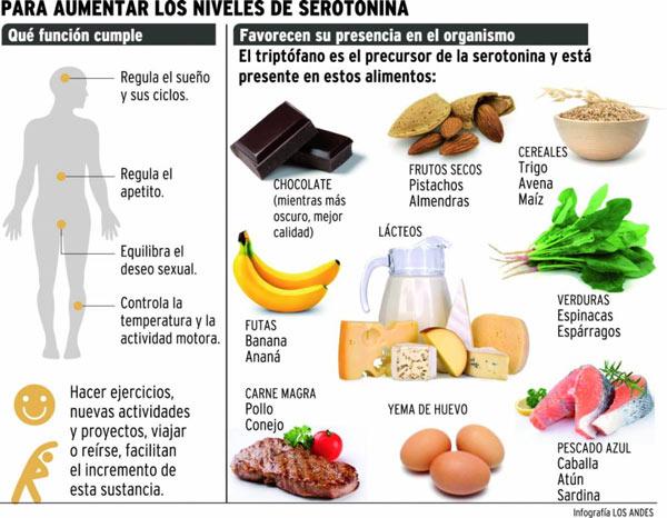 alimentos serotonina